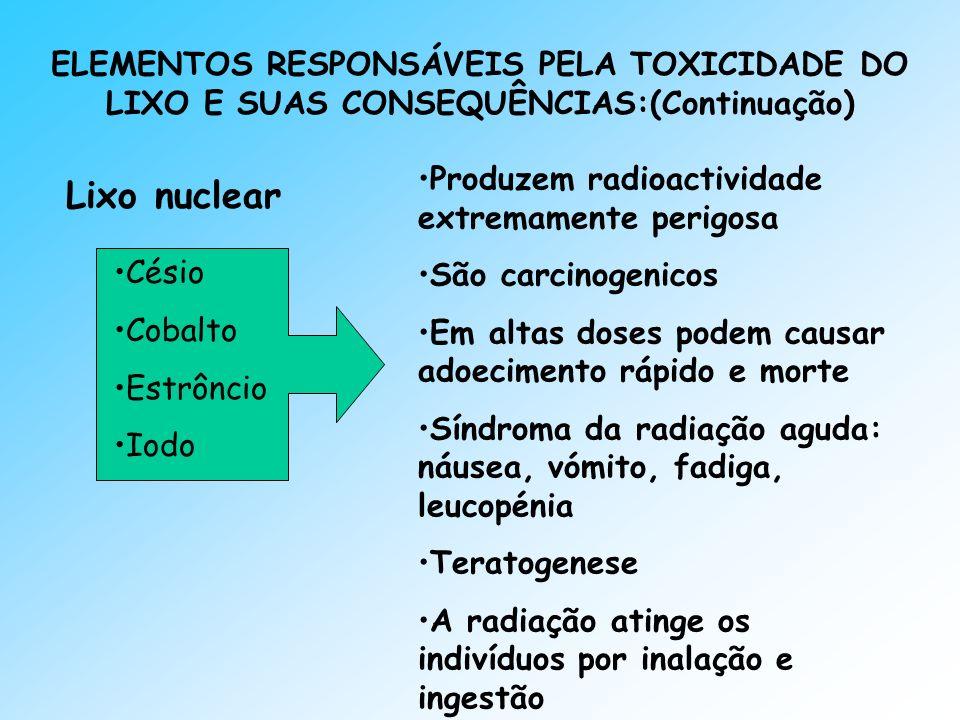 Produzem radioactividade extremamente perigosa São carcinogenicos Em altas doses podem causar adoecimento rápido e morte Síndroma da radiação aguda: n