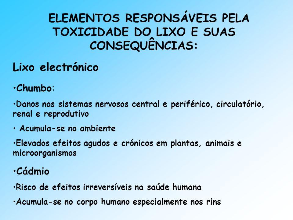 ELEMENTOS RESPONSÁVEIS PELA TOXICIDADE DO LIXO E SUAS CONSEQUÊNCIAS: Lixo electrónico Chumbo: Danos nos sistemas nervosos central e periférico, circul
