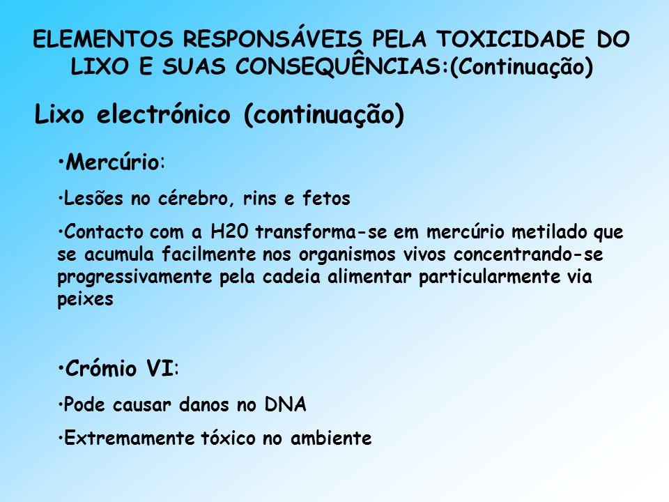 ELEMENTOS RESPONSÁVEIS PELA TOXICIDADE DO LIXO E SUAS CONSEQUÊNCIAS:(Continuação) Lixo electrónico (continuação) Mercúrio: Lesões no cérebro, rins e f