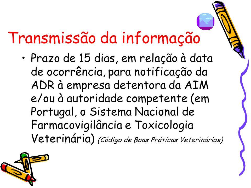 Transmissão da informação Prazo de 15 dias, em relação à data de ocorrência, para notificação da ADR à empresa detentora da AIM e/ou à autoridade comp