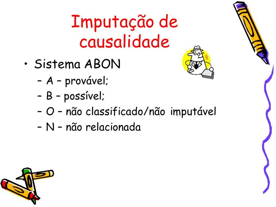 Imputação de causalidade Sistema ABON –A – provável; –B – possível; –O – não classificado/não imputável –N – não relacionada