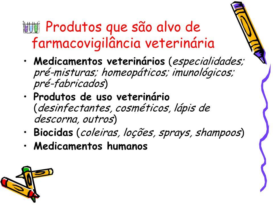 Produtos que são alvo de farmacovigilância veterinária Medicamentos veterinários (especialidades; pré-misturas; homeopáticos; imunológicos; pré-fabric