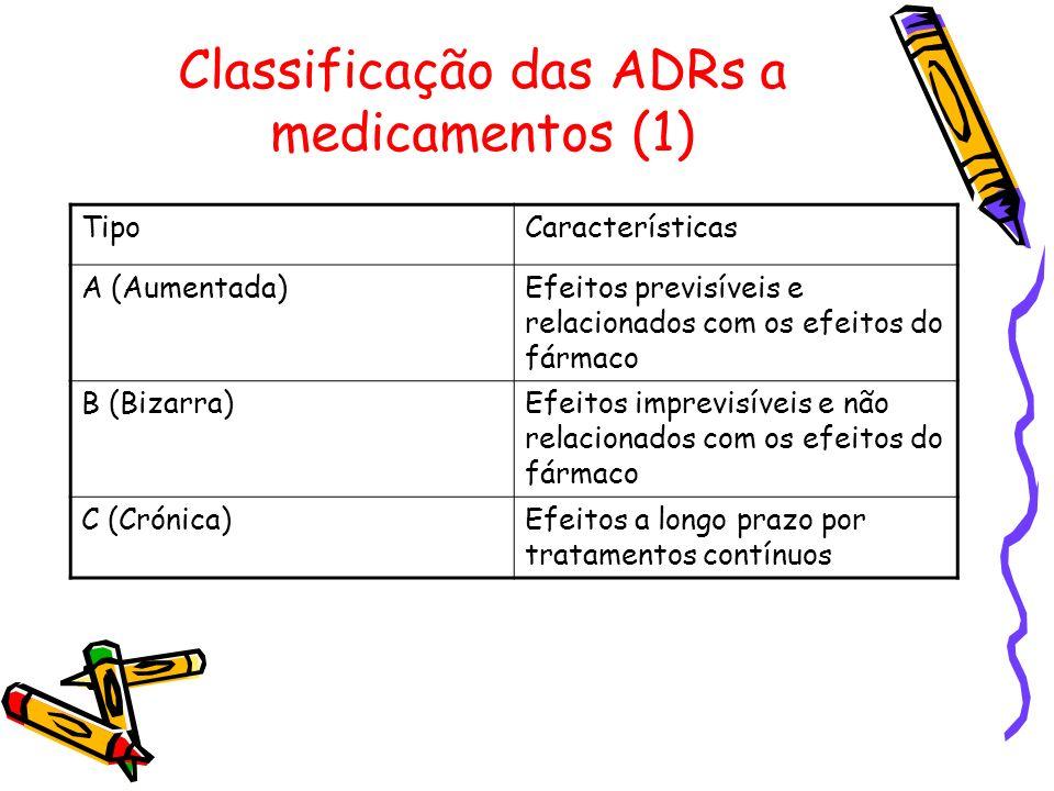 Classificação das ADRs a medicamentos (1) TipoCaracterísticas A (Aumentada)Efeitos previsíveis e relacionados com os efeitos do fármaco B (Bizarra)Efe