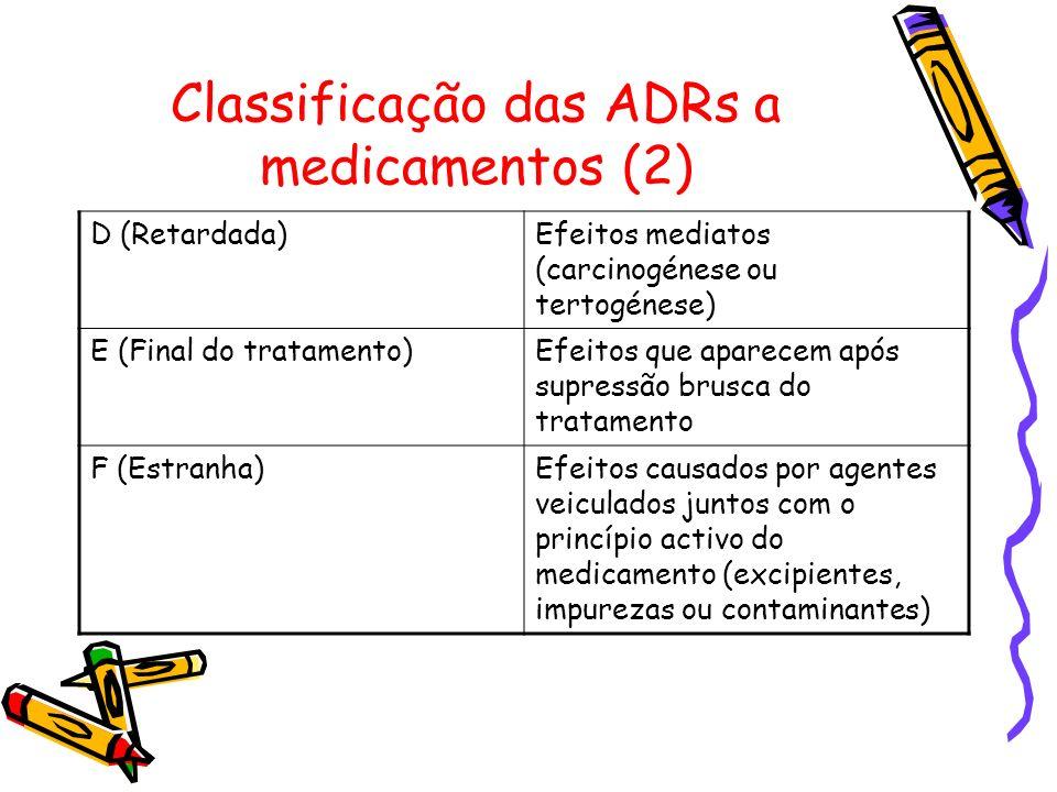 Classificação das ADRs a medicamentos (2) D (Retardada)Efeitos mediatos (carcinogénese ou tertogénese) E (Final do tratamento)Efeitos que aparecem apó