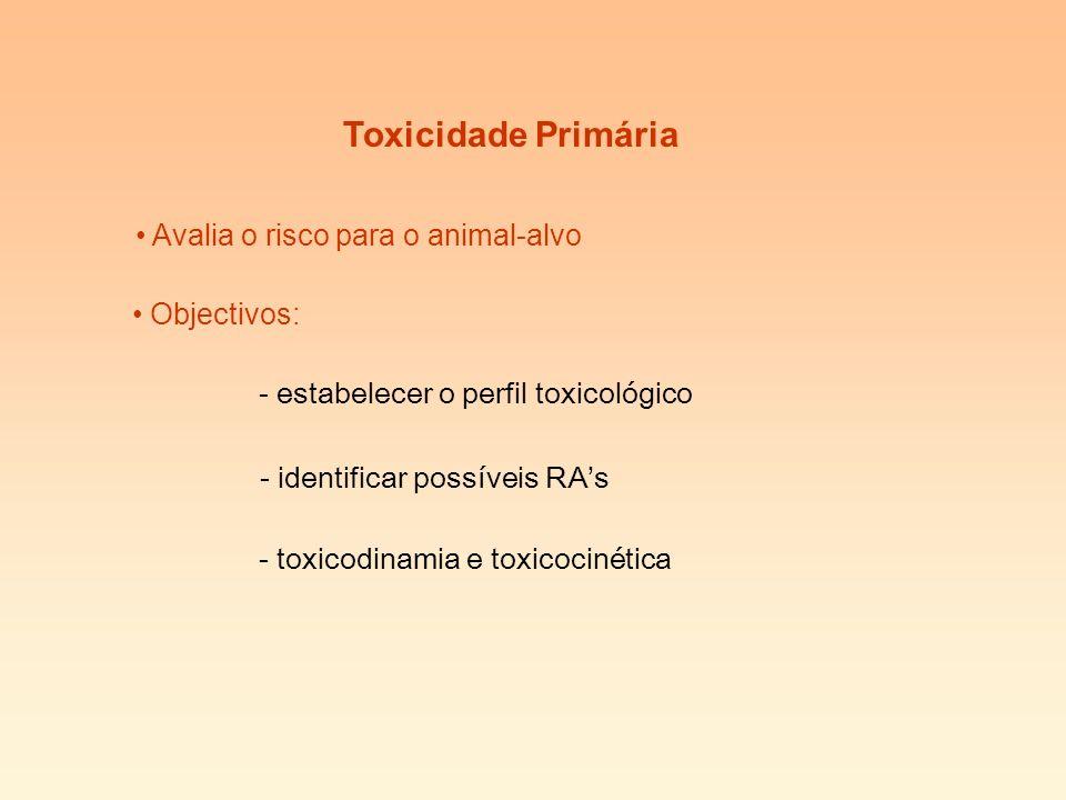 Toxicidade Primária Avalia o risco para o animal-alvo Objectivos: - estabelecer o perfil toxicológico - identificar possíveis RAs - toxicodinamia e to