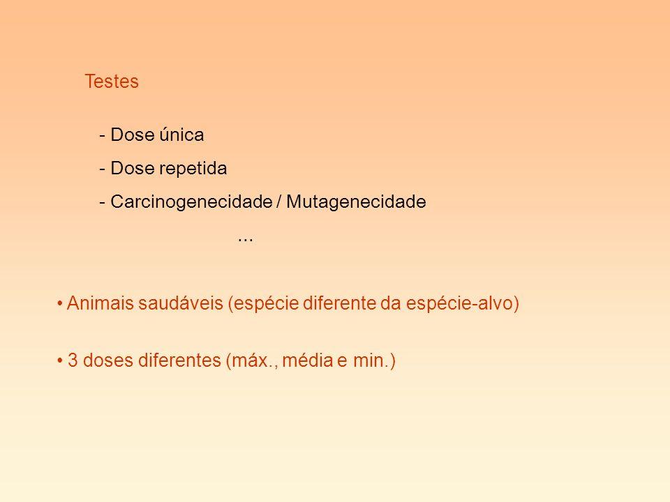 Testes - Dose única - Dose repetida - Carcinogenecidade / Mutagenecidade...