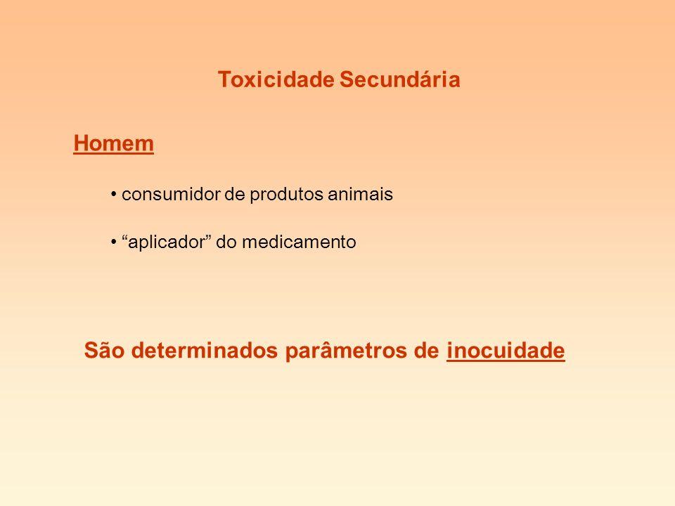Toxicidade Secundária Homem consumidor de produtos animais aplicador do medicamento São determinados parâmetros de inocuidade