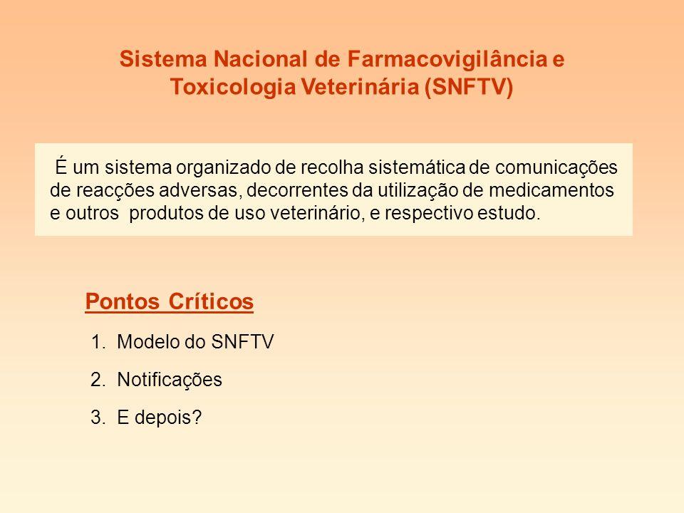 Sistema Nacional de Farmacovigilância e Toxicologia Veterinária (SNFTV) Pontos Críticos É um sistema organizado de recolha sistemática de comunicações de reacções adversas, decorrentes da utilização de medicamentos e outros produtos de uso veterinário, e respectivo estudo.