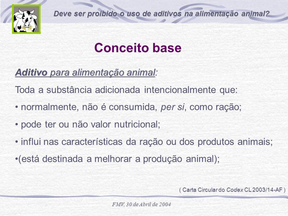 Deve ser proibido o uso de aditivos na alimentação animal? FMV, 30 de Abril de 2004 Aditivo para alimentação animal Aditivo para alimentação animal: T