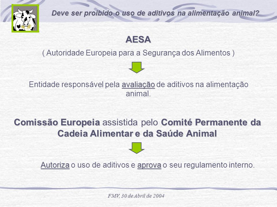 Deve ser proibido o uso de aditivos na alimentação animal? FMV, 30 de Abril de 2004 AESA ( Autoridade Europeia para a Segurança dos Alimentos ) Comiss