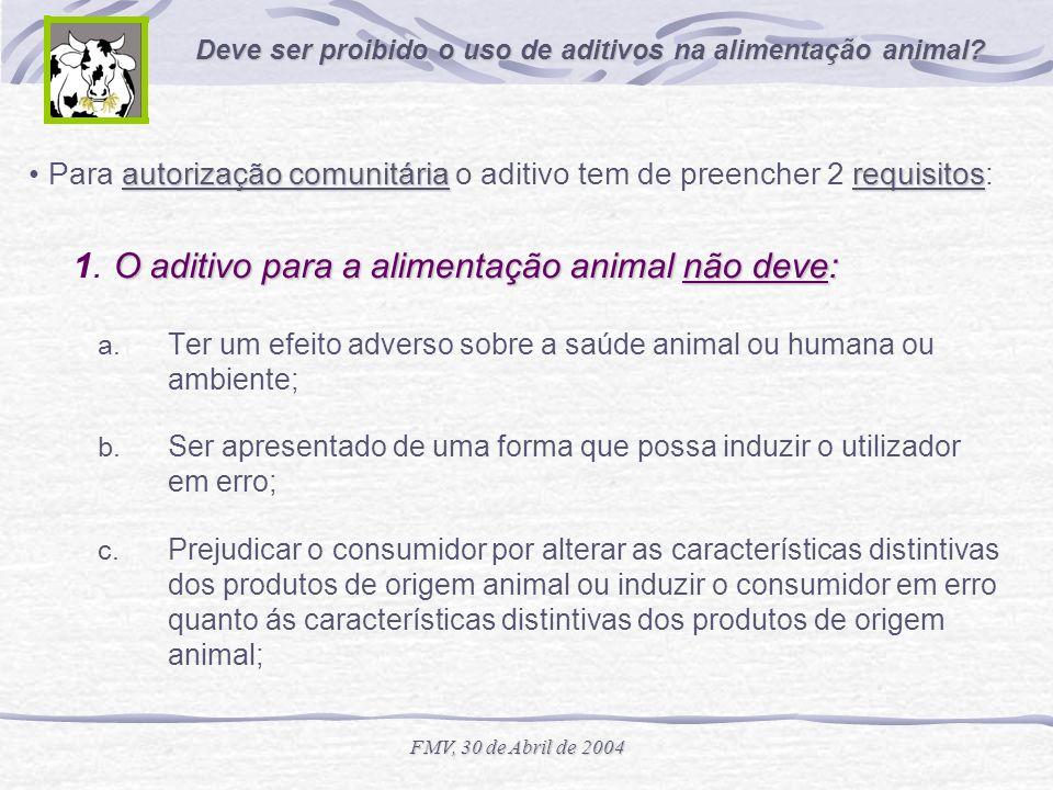 Deve ser proibido o uso de aditivos na alimentação animal? FMV, 30 de Abril de 2004 O aditivo para a alimentação animal não deve: 1. O aditivo para a