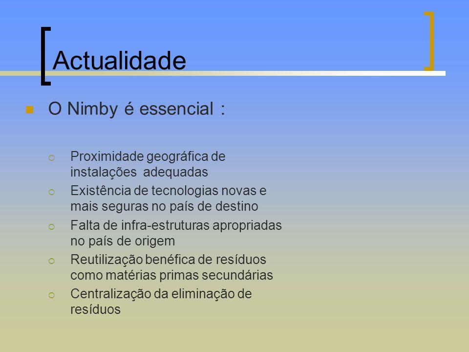 Actualidade O Nimby é essencial : Proximidade geográfica de instalações adequadas Existência de tecnologias novas e mais seguras no país de destino Fa