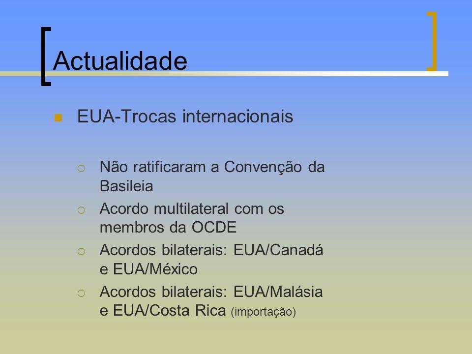 Actualidade EUA-Trocas internacionais Não ratificaram a Convenção da Basileia Acordo multilateral com os membros da OCDE Acordos bilaterais: EUA/Canad
