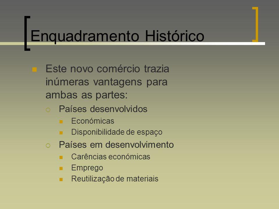 Enquadramento Histórico A maioria das transacções eram legais Várias ilegalidades ocorreram em transacções com empresas privadas Deposição incorrecta de resíduos Problemas de saúde e ambientais MÁ GESTÃO DE RESÍDUOS