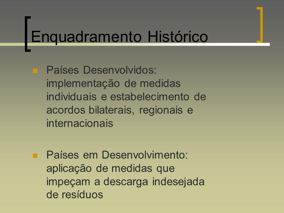 Enquadramento Histórico Países Desenvolvidos: implementação de medidas individuais e estabelecimento de acordos bilaterais, regionais e internacionais