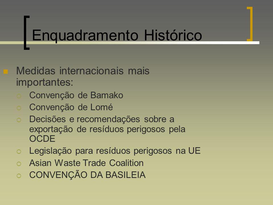 Actualidade PORTUGAL Em 1998, produziram-se cerca de 22 milhões de toneladas de resíduos Em 1997, produziram-se cerca de 7Kg de resíduos perigosos por 1000 de valor acrescentado.