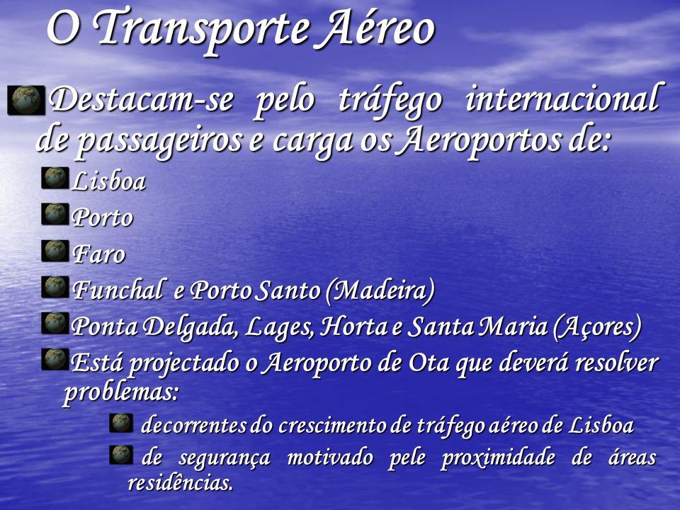 O Transporte Aéreo Destacam-se pelo tráfego internacional de passageiros e carga os Aeroportos de: LisboaPortoFaro Funchal e Porto Santo (Madeira) Pon