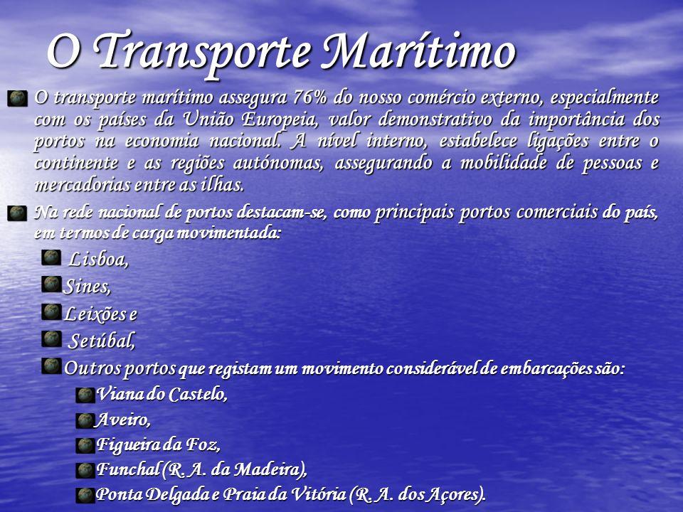 O Transporte Marítimo O transporte marítimo assegura 76% do nosso comércio externo, especialmente com os países da União Europeia, valor demonstrativo da importância dos portos na economia nacional.