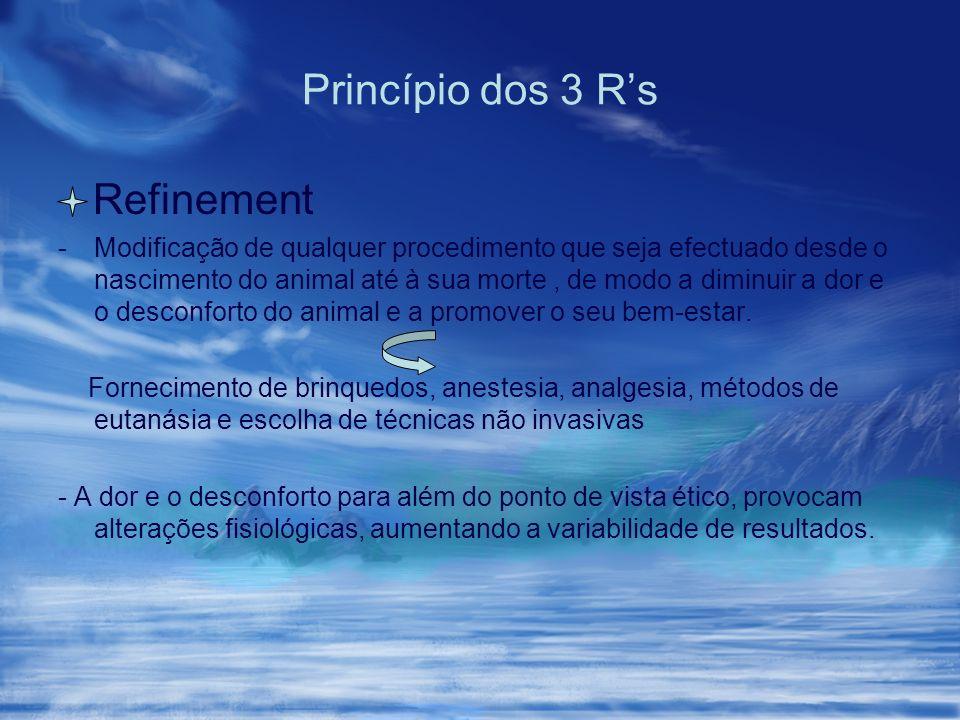 Princípio dos 3 Rs Refinement -Modificação de qualquer procedimento que seja efectuado desde o nascimento do animal até à sua morte, de modo a diminui