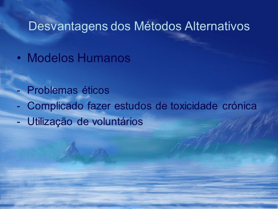 Desvantagens dos Métodos Alternativos Modelos Humanos -Problemas éticos -Complicado fazer estudos de toxicidade crónica -Utilização de voluntários