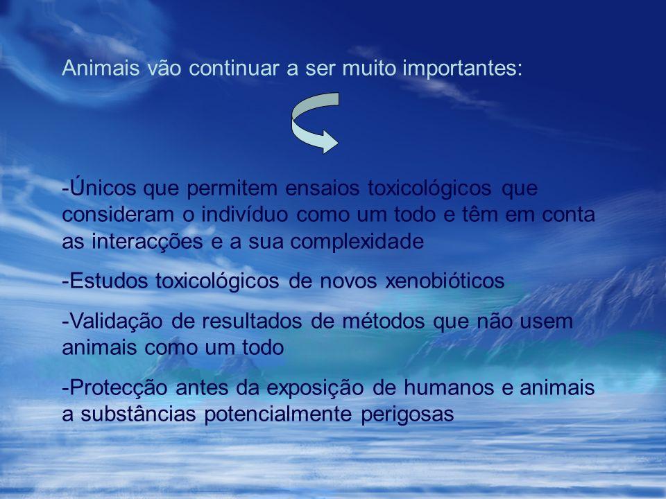 Animais vão continuar a ser muito importantes: -Únicos que permitem ensaios toxicológicos que consideram o indivíduo como um todo e têm em conta as in