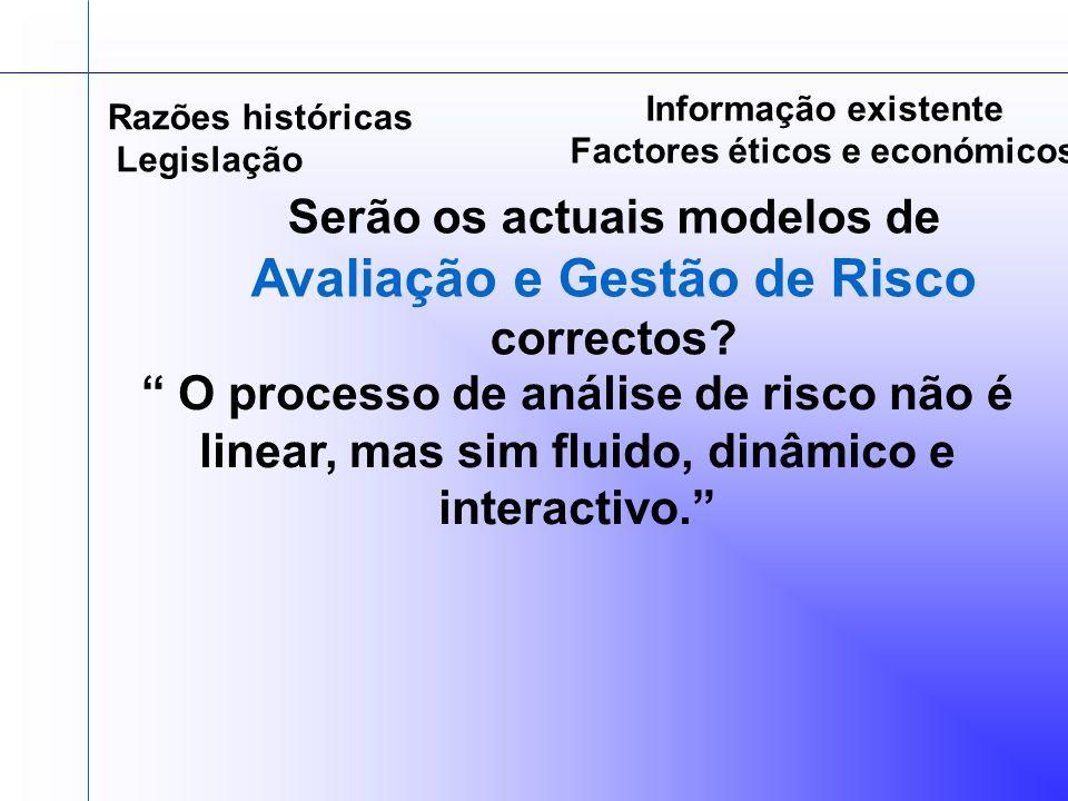 Legislação O processo de análise de risco não é linear, mas sim fluido, dinâmico e interactivo.