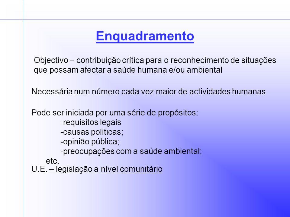 Enquadramento Objectivo – contribuição crítica para o reconhecimento de situações que possam afectar a saúde humana e/ou ambiental Necessária num número cada vez maior de actividades humanas Pode ser iniciada por uma série de propósitos: -requisitos legais -causas políticas; -opinião pública; -preocupações com a saúde ambiental; etc.