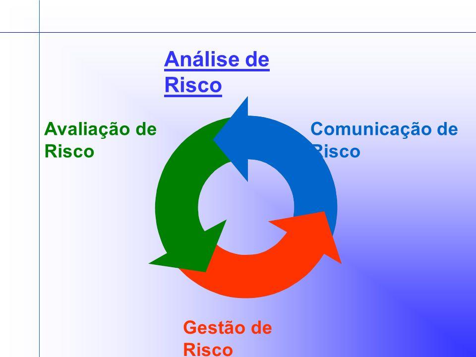 Avaliação de Risco 1 – 2 – 3 – 4 - - Qualitativa / Semi-quantitativa / Quantitativa Componentes: Identificação do Perigo Avaliação da Relação Dose (Concentração)/Resposta (Efeito) Avaliação da Exposição Caracterização do Risco