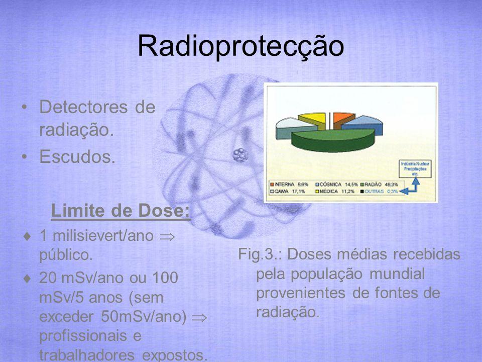 Radioprotecção Fig.3.: Doses médias recebidas pela população mundial provenientes de fontes de radiação. Detectores de radiação. Escudos. Limite de Do