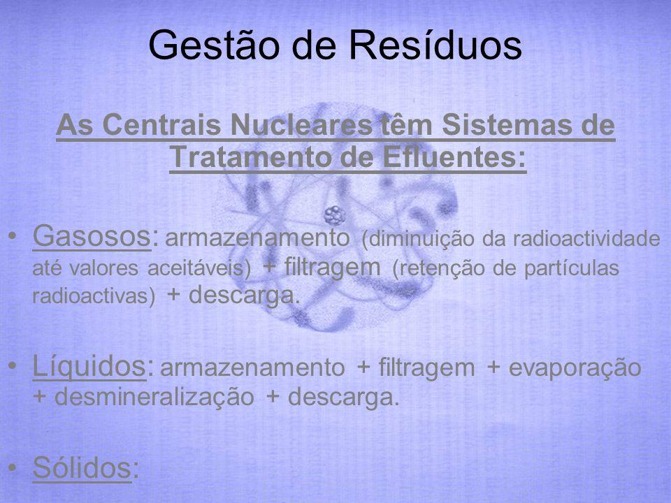 Gestão de Resíduos As Centrais Nucleares têm Sistemas de Tratamento de Efluentes: Gasosos: armazenamento (diminuição da radioactividade até valores ac