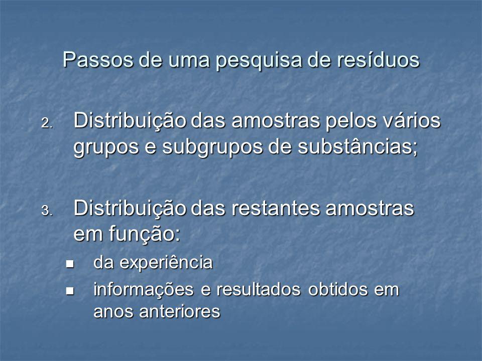 Passos de uma pesquisa de resíduos 2. D istribuição das amostras pelos vários grupos e subgrupos de substâncias; 3. D istribuição das restantes amostr