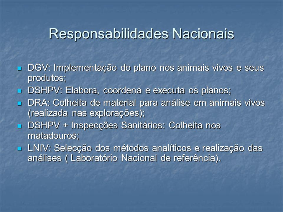 Responsabilidades Nacionais DGV: Implementação do plano nos animais vivos e seus produtos; DGV: Implementação do plano nos animais vivos e seus produt
