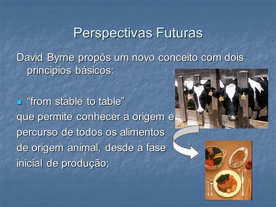 Perspectivas Futuras David Byrne propôs um novo conceito com dois principios básicos: from stable to table from stable to table que permite conhecer a