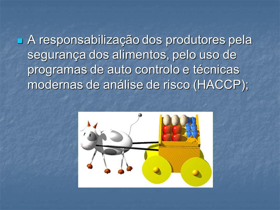 A responsabilização dos produtores pela segurança dos alimentos, pelo uso de programas de auto controlo e técnicas modernas de análise de risco (HACCP