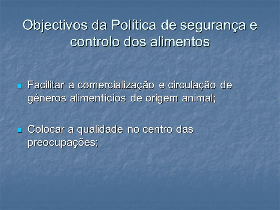 Objectivos da Política de segurança e controlo dos alimentos Facilitar a comercialização e circulação de géneros alimentícios de origem animal; Facili