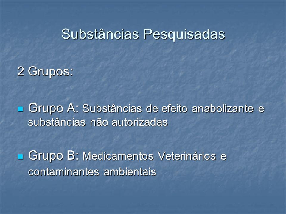 Substâncias Pesquisadas 2 Grupos: Grupo A: Substâncias de efeito anabolizante e substâncias não autorizadas Grupo A: Substâncias de efeito anabolizant