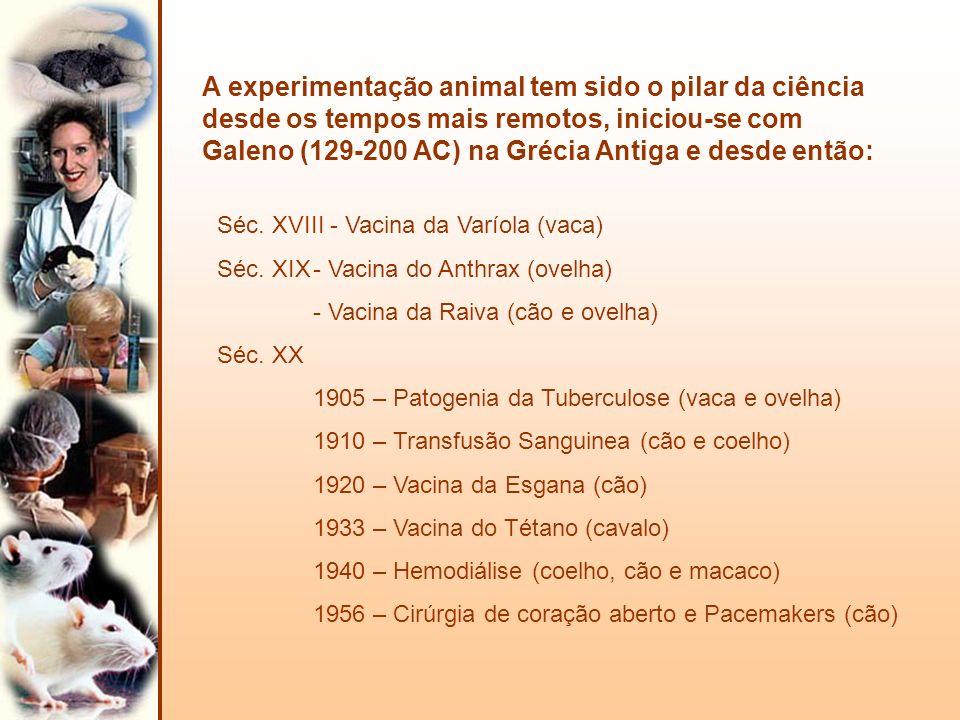 A experimentação animal tem sido o pilar da ciência desde os tempos mais remotos, iniciou-se com Galeno (129-200 AC) na Grécia Antiga e desde então: S
