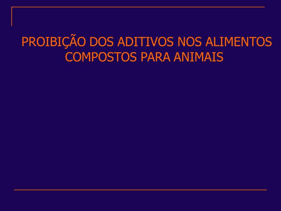 Implicações de utilização: Animal Homem Ambiente COCCIDIOSTÁTICOS