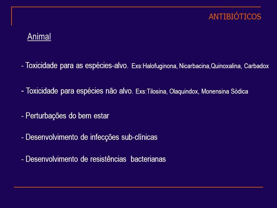 Animal - Toxicidade para as espécies-alvo. Exs:Halofuginona, Nicarbacina,Quinoxalina, Carbadox - Toxicidade para espécies não alvo. Exs:Tilosina, Olaq
