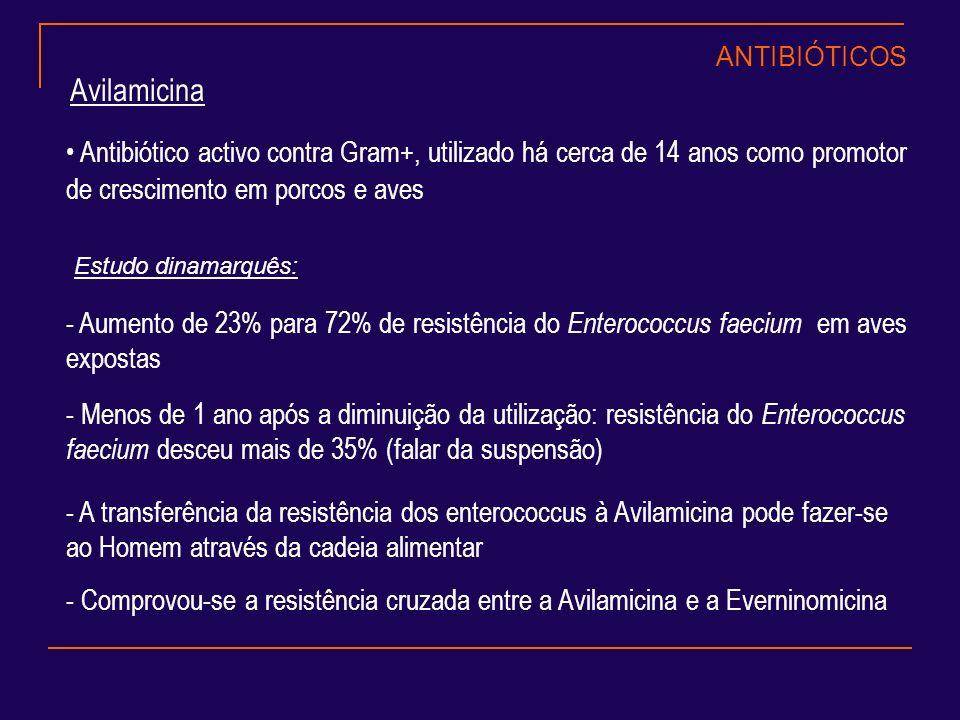 Avilamicina Antibiótico activo contra Gram+, utilizado há cerca de 14 anos como promotor de crescimento em porcos e aves - Aumento de 23% para 72% de