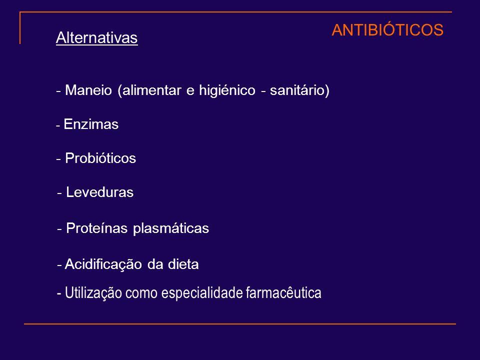 Alternativas - Utilização como especialidade farmacêutica - Enzimas - Probióticos - Leveduras - Proteínas plasmáticas - Acidificação da dieta - Maneio