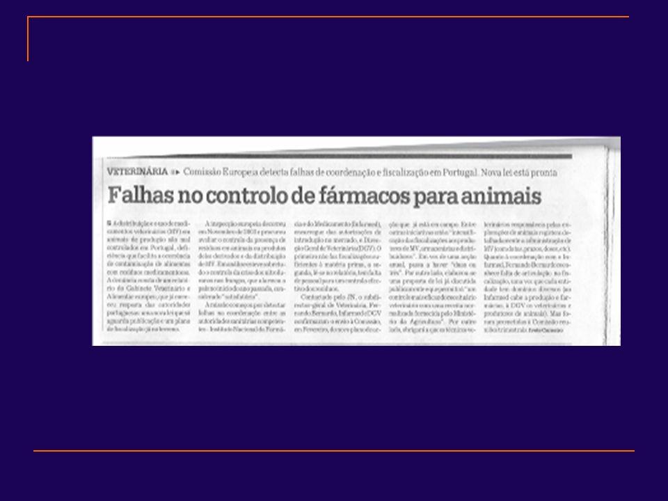 INTRODUÇÃO História recente da utilização de aditivos nos alimentos compostos para animais Estudo e testagem de aditivos de natureza limitativa Importância do Princípio da Precaução Posição não radical para a totalidade dos aditivos, mas radical para uma parte