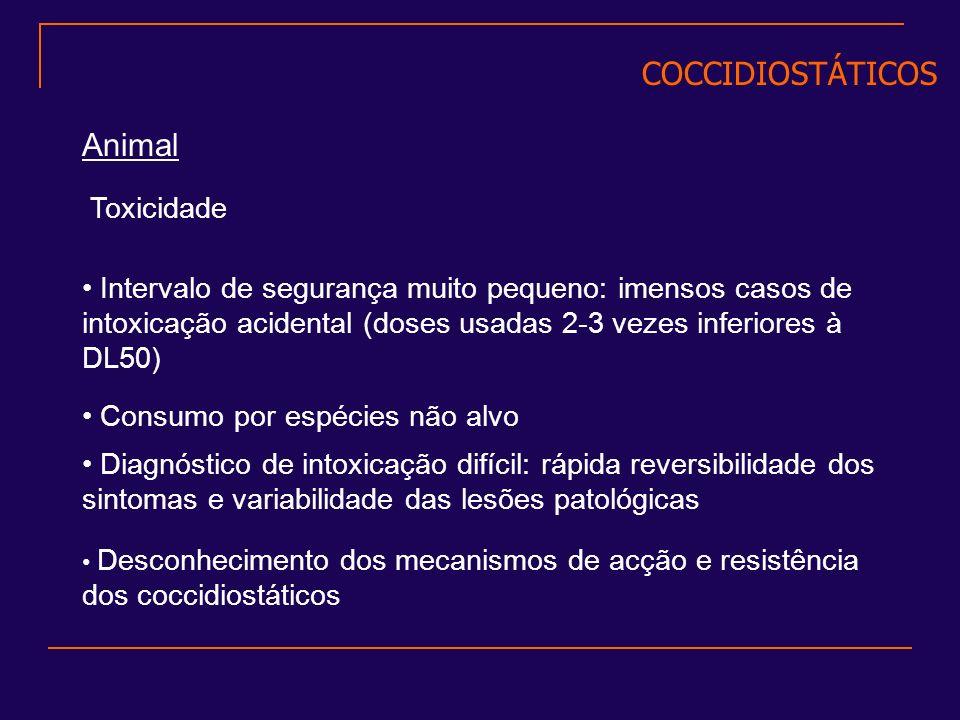 Animal Intervalo de segurança muito pequeno: imensos casos de intoxicação acidental (doses usadas 2-3 vezes inferiores à DL50) Consumo por espécies nã