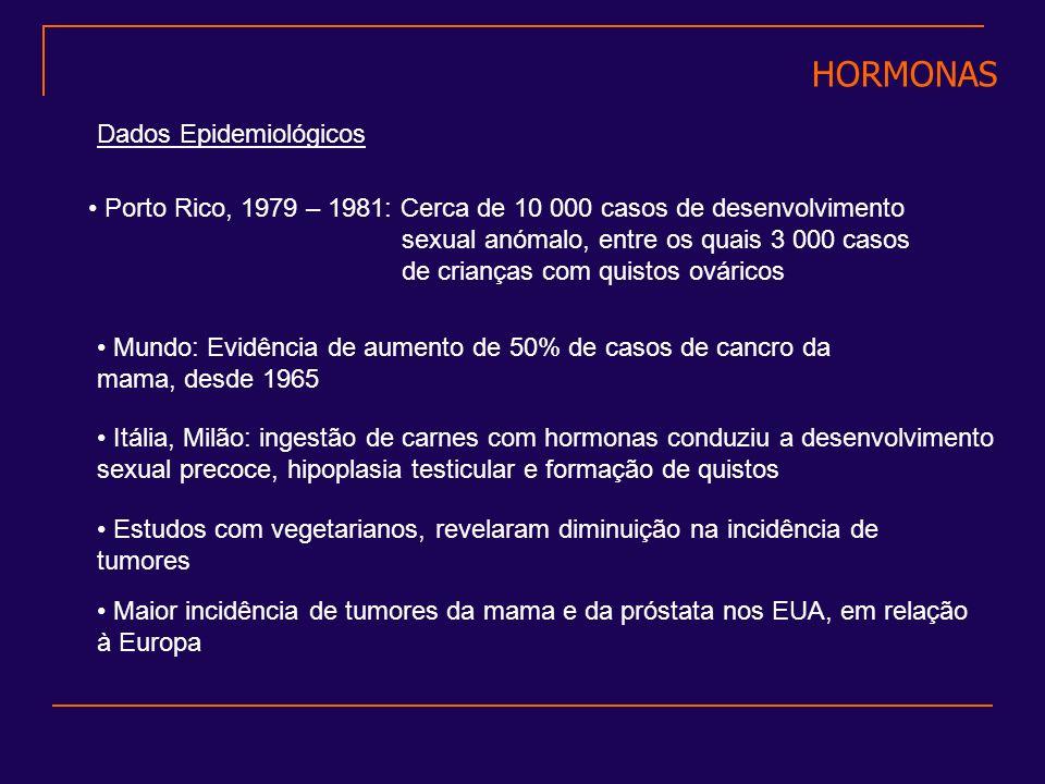 HORMONAS Dados Epidemiológicos Porto Rico, 1979 – 1981: Cerca de 10 000 casos de desenvolvimento sexual anómalo, entre os quais 3 000 casos de criança