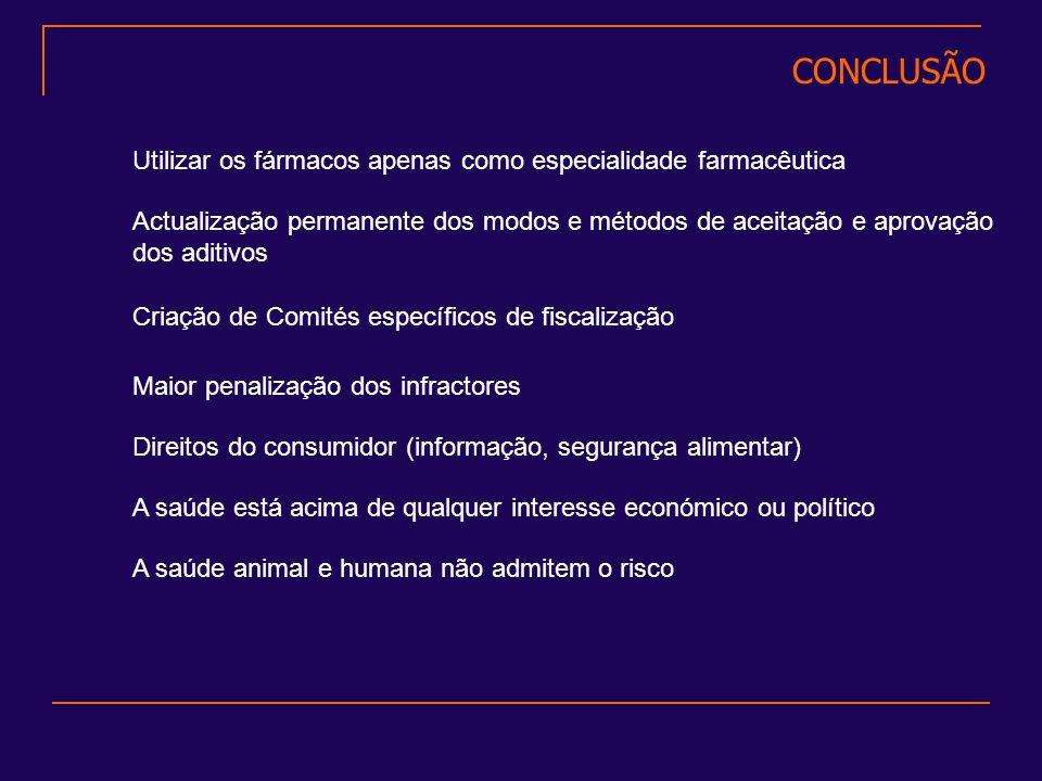 Utilizar os fármacos apenas como especialidade farmacêutica Criação de Comités específicos de fiscalização Maior penalização dos infractores Direitos