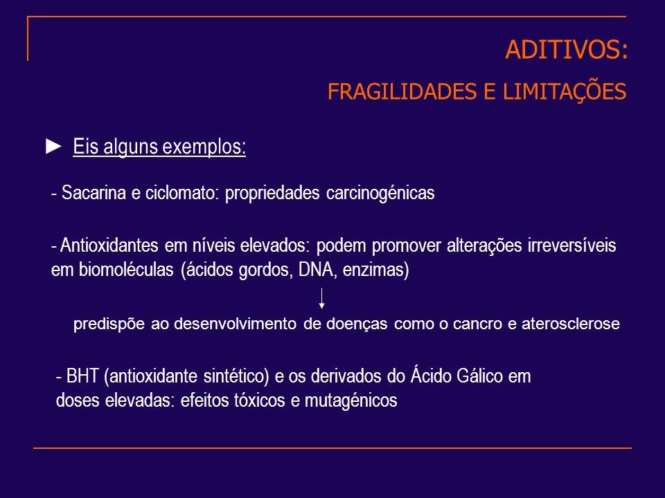 ADITIVOS: FRAGILIDADES E LIMITAÇÕES Eis alguns exemplos: - Sacarina e ciclomato: propriedades carcinogénicas - Antioxidantes em níveis elevados: podem