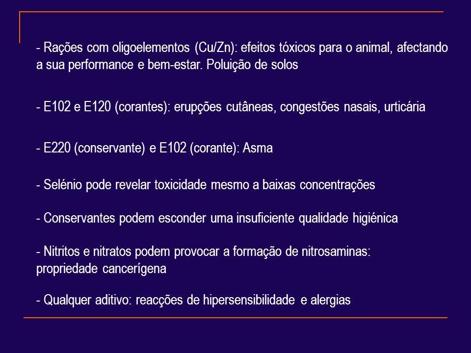 - Rações com oligoelementos (Cu/Zn): efeitos tóxicos para o animal, afectando a sua performance e bem-estar. Poluição de solos - E102 e E120 (corantes