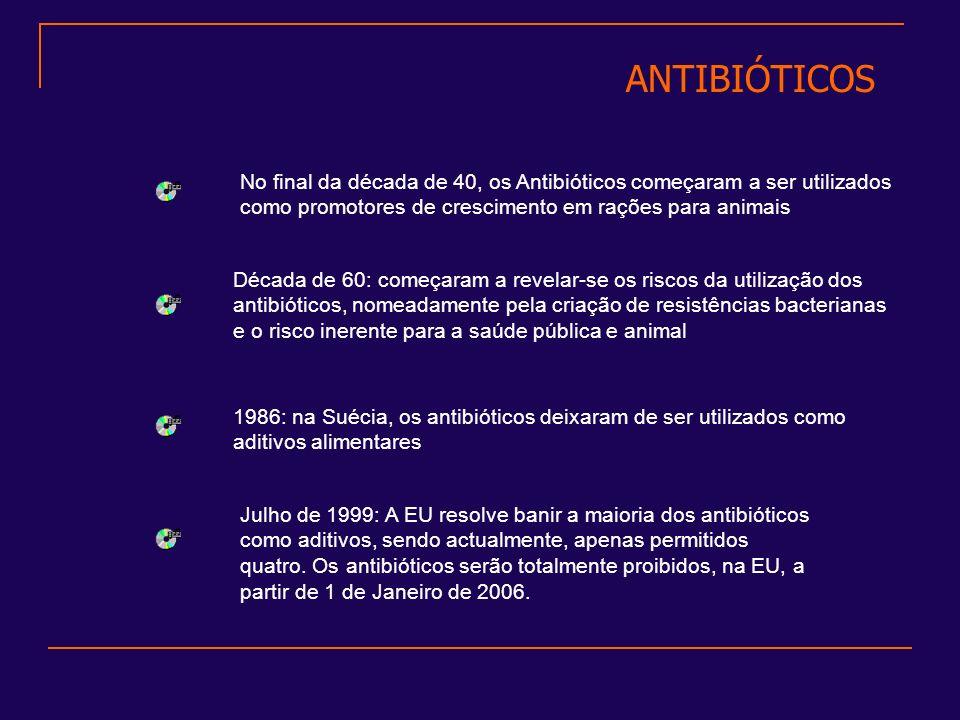 ANTIBIÓTICOS No final da década de 40, os Antibióticos começaram a ser utilizados como promotores de crescimento em rações para animais Década de 60: