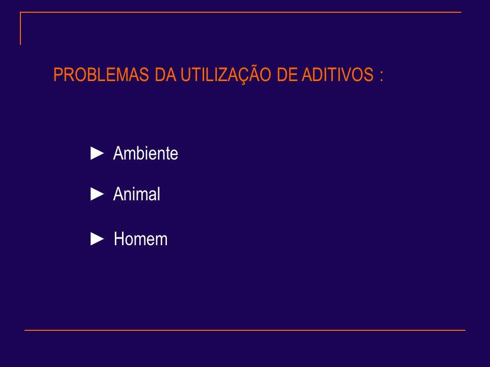 PROBLEMAS DA UTILIZAÇÃO DE ADITIVOS : Homem Animal Ambiente