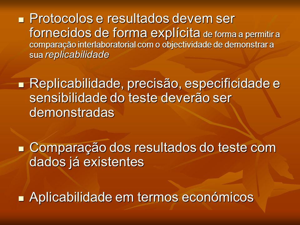 Validação Científica Linhas de orientação gerais Justificação científica do sistema de teste proposto Justificação científica do sistema de teste prop